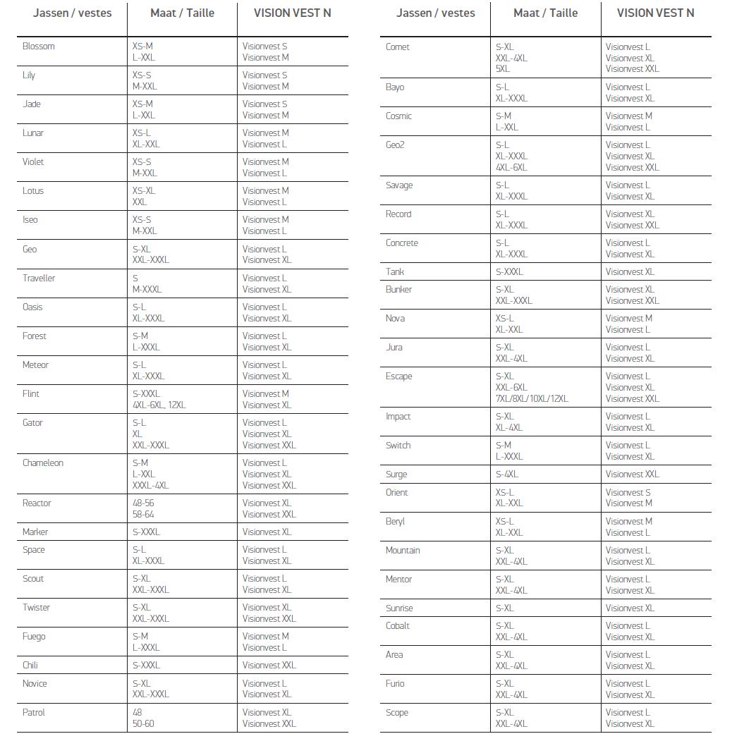 macna vision vest size chart